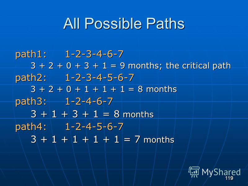 119 All Possible Paths path1: 1-2-3-4-6-7 3 + 2 + 0 + 3 + 1 = 9 months; the critical path path2: 1-2-3-4-5-6-7 3 + 2 + 0 + 1 + 1 + 1 = 8 months path3: 1-2-4-6-7 3 + 1 + 3 + 1 = 8 months path4: 1-2-4-5-6-7 3 + 1 + 1 + 1 + 1 = 7 months