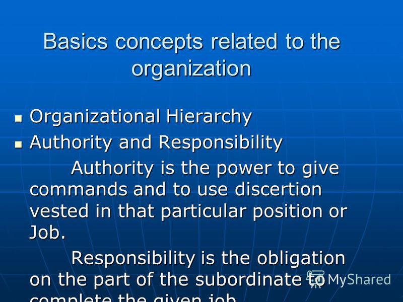 Basics concepts related to the organization Organizational Hierarchy Organizational Hierarchy Authority and Responsibility Authority and Responsibility Authority is the power to give commands and to use discertion vested in that particular position o