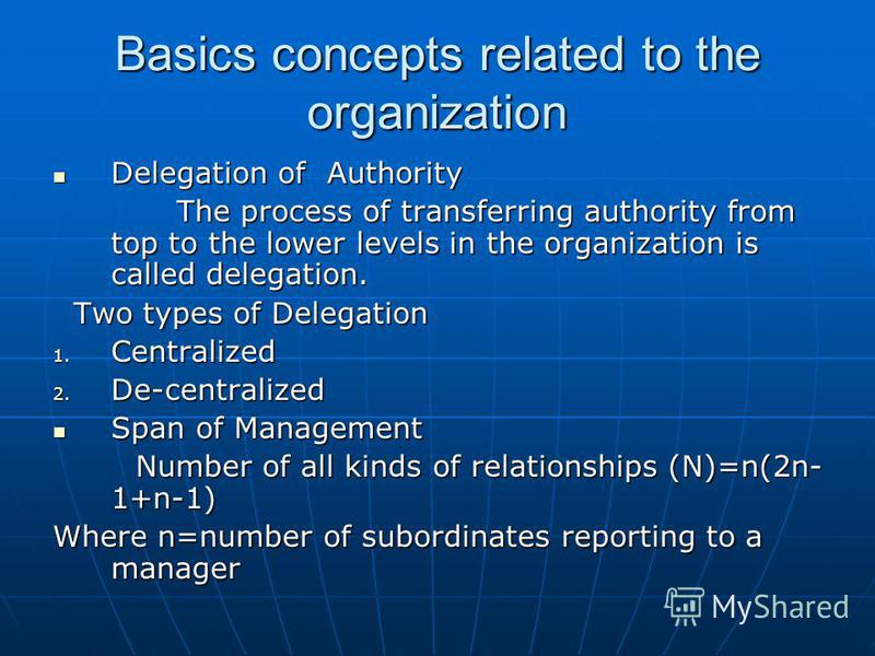 Basics concepts related to the organization Delegation of Authority Delegation of Authority The process of transferring authority from top to the lower levels in the organization is called delegation. The process of transferring authority from top to