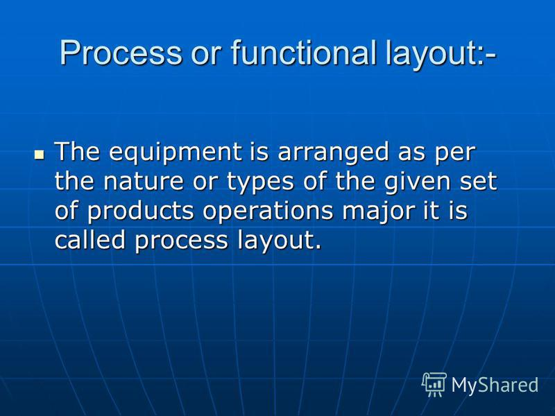 Process or functional layout:- The equipment is arranged as per the nature or types of the given set of products operations major it is called process layout. The equipment is arranged as per the nature or types of the given set of products operation