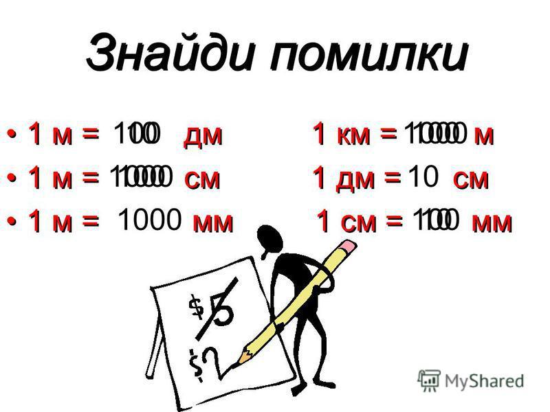 Знайди помилки Знайди помилки 1 м = дм 1 км = м 1 м = см 1 дм = см 1 м = мм 1 см = мм 1 м = дм 1 км = м 1 м = см 1 дм = см 1 м = мм 1 см = мм 10100 1000 100 1000 10100 10