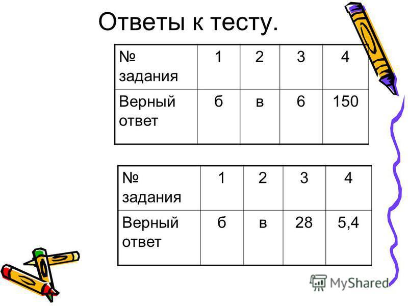 Ответы к тесту. задания 1234 Верный ответ бмв 6150 задания 1234 Верный ответ бмв 285,4
