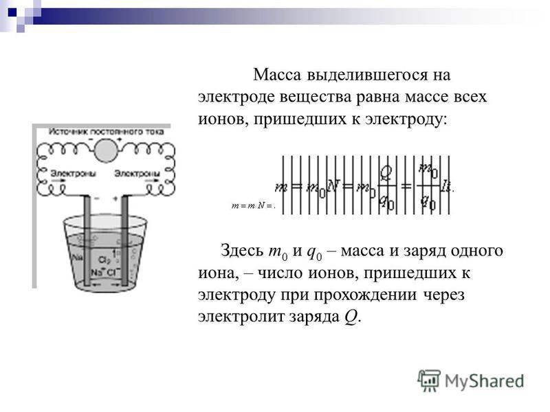 Масса выделившегося на электроде вещества равна массе всех ионов, пришедших к электроду: Здесь m 0 и q 0 – масса и заряд одного иона, – число ионов, пришедших к электроду при прохождении через электролит заряда Q.