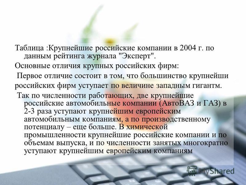 Таблица :Крупнейшие российские компании в 2004 г. по данным рейтинга журнала