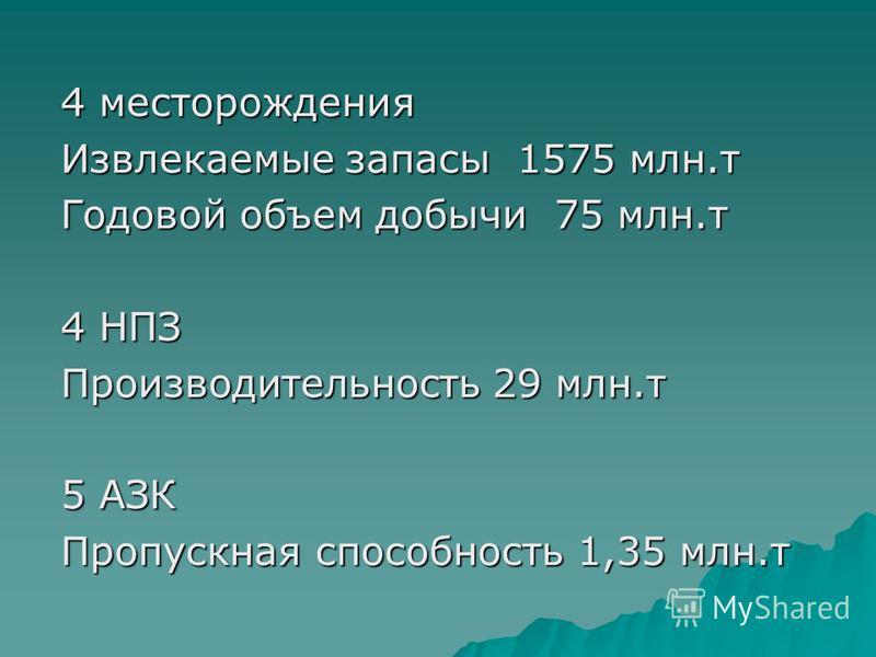4 месторождения Извлекаемые запасы 1575 млн.т Годовой объем добычи 75 млн.т 4 НПЗ Производительность 29 млн.т 5 АЗК Пропускная способность 1,35 млн.т