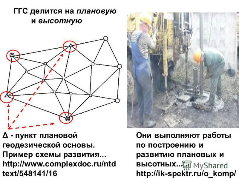 Δ - пункт плановой геодезической основы. Пример схемы развития... http://www.complexdoc.ru/ntd text/548141/16 Они выполняют работы по построению и развитию плановых и высотных... http://ik-spektr.ru/o_komp/ ГГС делится на плановую и высотную