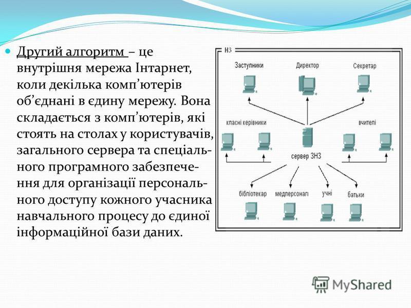 Другий алгоритм – це внутрішня мережа Інтарнет, коли декілька компютерів обєднані в єдину мережу. Вона складається з компютерів, які стоять на столах у користувачів, загального сервера та спеціаль- ного програмного забезпече- ння для організації перс