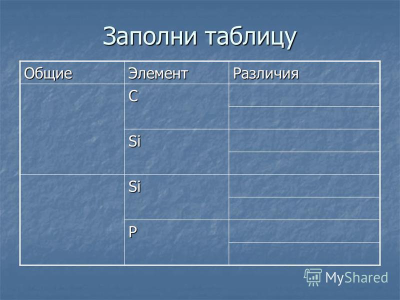 Заполни таблицу Общие ЭлементРазличия C Si Si P