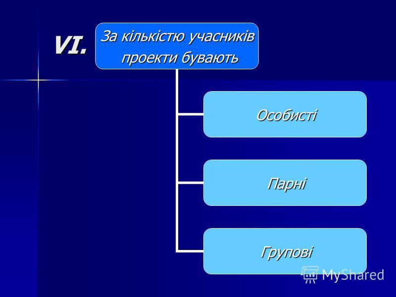 VI. За кількістю учасників проекти бувають проекти бувають Особисті Парні Групові