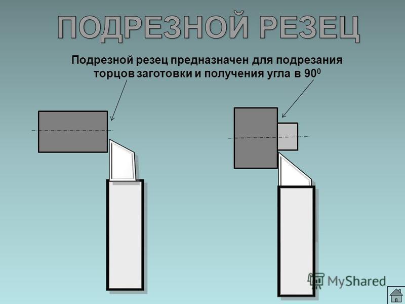 Подрезной резец предназначен для подрезания торцов заготовки и получения угла в 90 0
