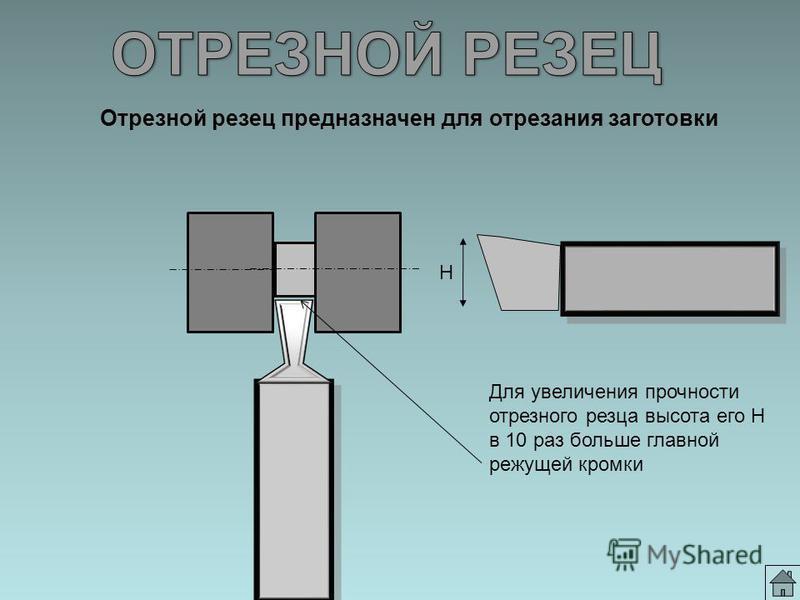 Отрезной резец предназначен для отрезания заготовки Для увеличения прочности отрезного резца высота его Н в 10 раз больше главной режущей кромки Н