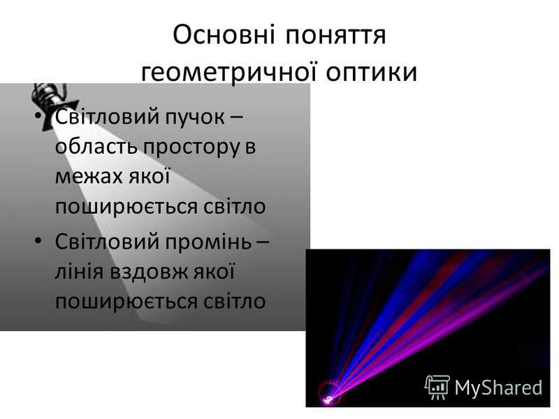Основні поняття геометричної оптики Світловий пучок – область простору в межах якої поширюється світло Світловий промінь – лінія вздовж якої поширюється світло