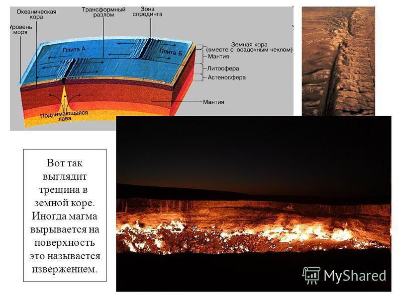 Вот так выглядит трещина в земной коре. Иногда магма вырывается на поверхность это называется извержением.