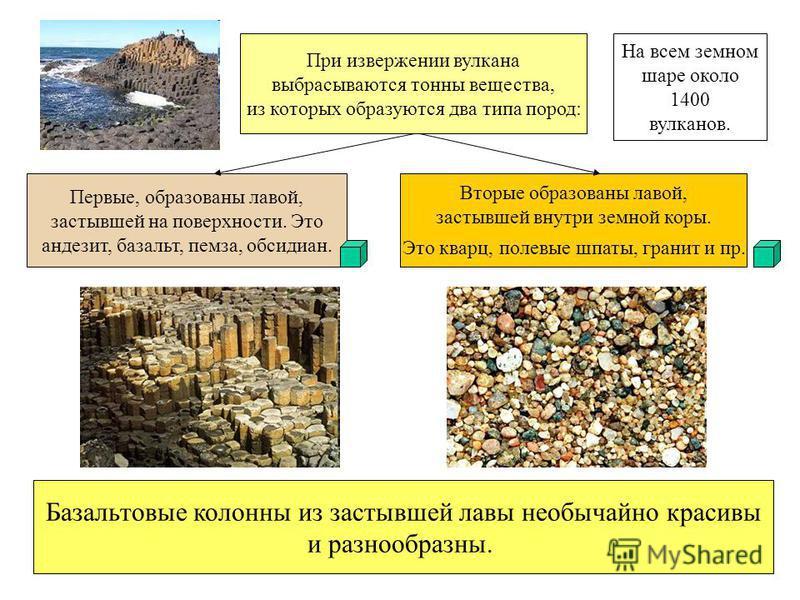 При извержении вулкана выбрасываются тонны вещества, из которых образуются два типа пород: Первые, образованы лавой, застывшей на поверхности. Это андезит, базальт, пемза, обсидиан. На всем земном шаре около 1400 вулканов. Вторые образованы лавой, за