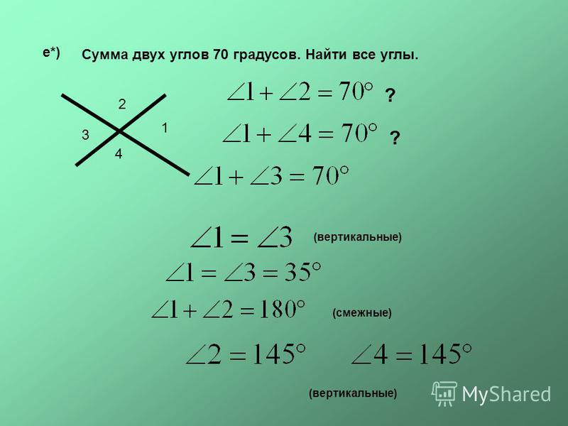 е*) Сумма двух углов 70 градусов. Найти все углы. 1 2 3 4 ? ? (вертикальные) (смежные) (вертикальные)