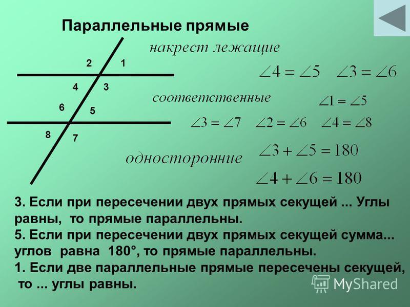 Параллельные прямые 12 34 5 6 7 8 3. Если при пересечении двух прямых секущей... Углы равны, то прямые параллельны. 5. Если при пересечении двух прямых секущей сумма... углов равна 180°, то прямые параллельны. 1. Если две параллельные прямые пересече