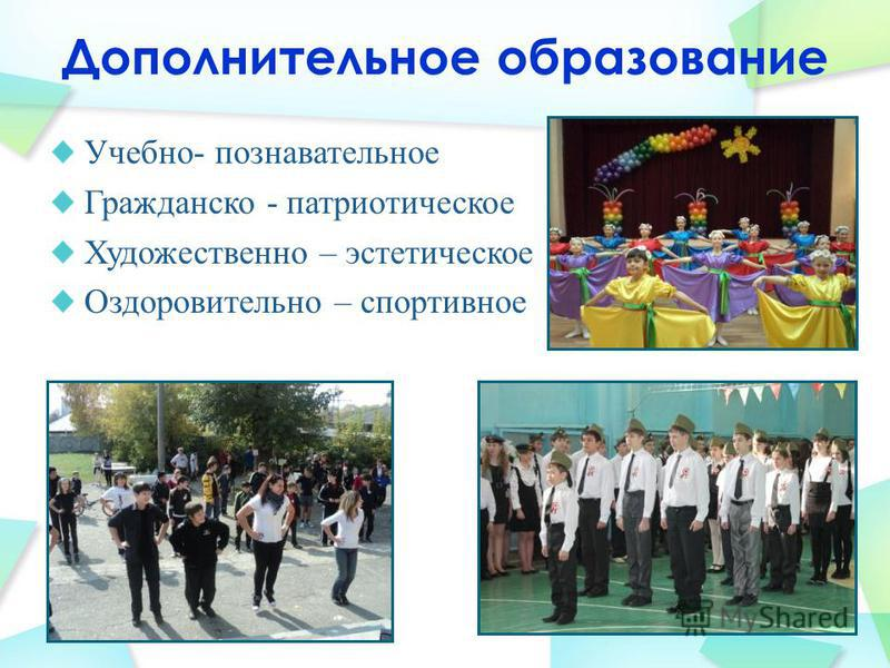 Дополнительное образование Учебно- познавательное Гражданско - патриотическое Художественно – эстетическое Оздоровительно – спортивное
