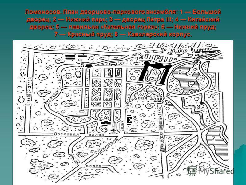 Ломоносов. План дворцово-паркового ансамбля: 1 Большой дворец; 2 Нижний парк; 3 дворец Петра III; 4 Китайский дворец; 5 павильон «Катальная горка»; 6 Нижний пруд; 7 Красный пруд; 8 Кавалерский корпус.