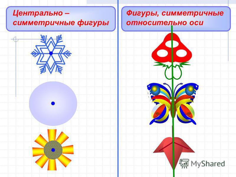 Центрально – симметричные фигуры Фигуры, симметричные относительно оси