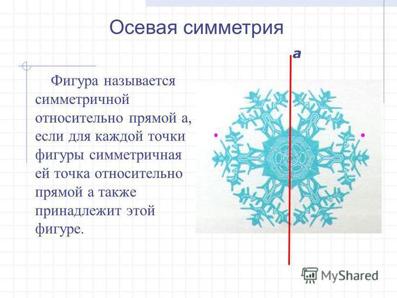 Фигура называется симметричной относительно прямой a, если для каждой точки фигуры симметричная ей точка относительно прямой а также принадлежит этой фигуре. а Осевая симметрия