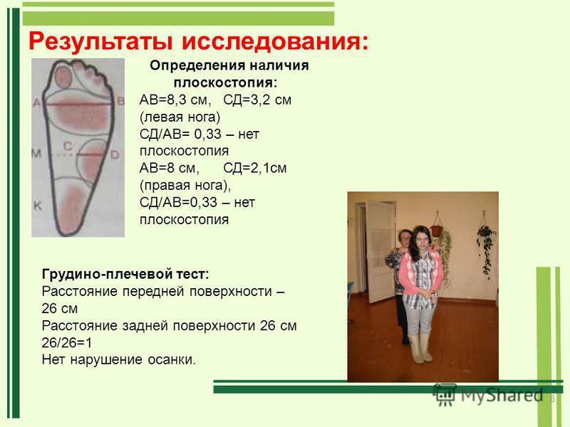 8 Результаты исследования: Определения наличия плоскостопия: АВ=8,3 см, СД=3,2 см (левая нога) СД/АВ= 0,33 – нет плоскостопия АВ=8 см, СД=2,1 см (правая нога), СД/АВ=0,33 – нет плоскостопия Грудино-плечевой тест: Расстояние передней поверхности – 26