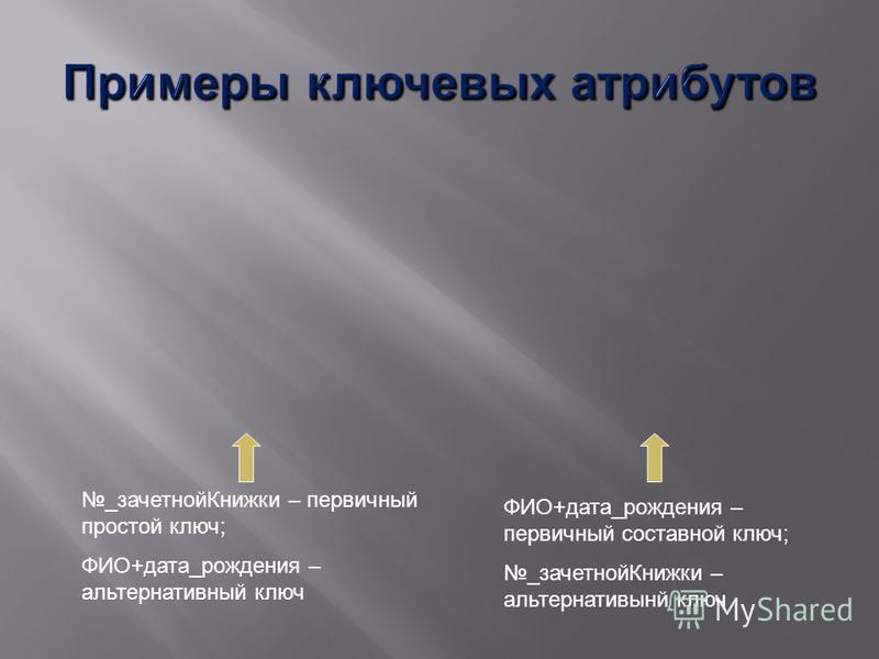 _зачетной Книжки – первичный простой ключ; ФИО+дата_рождения – альтернативный ключ ФИО+дата_рождения – первичный составной ключ; _зачетной Книжки – альтернативный ключ