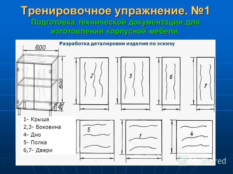 Тренировочное упражнение. 1 Подготовка технической документации для изготовления корпусной мебели. Разработка деталировки изделия по эскизу 1- Крыша 2,3- Боковина 4- Дно 5- Полка 6,7- Двери