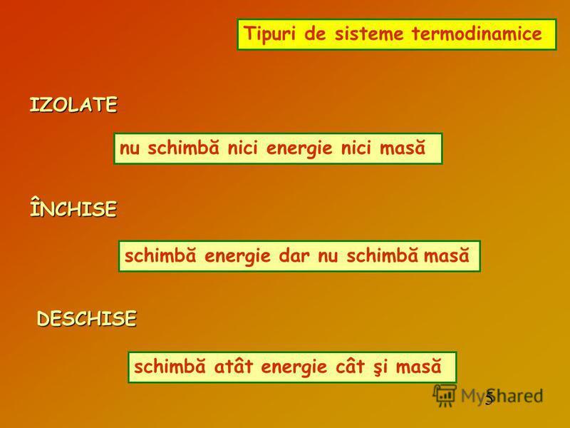 IZOLATE nu schimbă nici energie nici masă Tipuri de sisteme termodinamice ÎNCHISE DESCHISE schimbă energie dar nu schimbă masă schimbă atât energie cât şi masă