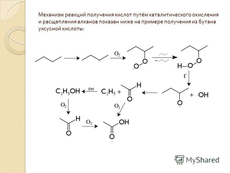 Механизм реакций получения кислот путём каталитического окисления и расщепления алканов показан ниже на примере получения из бутана уксусной кислоты :