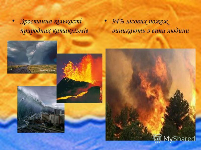 Зростання кількості природних катаклізмів 94% лісових пожеж виникають з вини людини