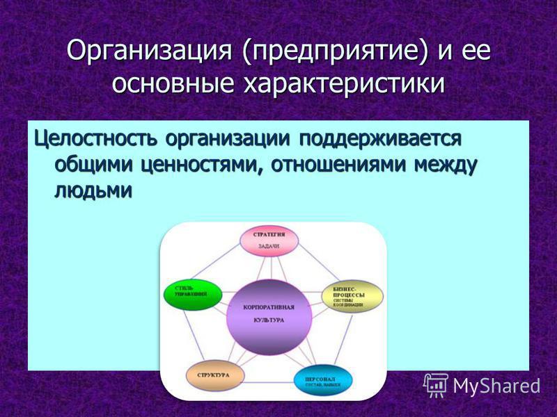 Организация (предприятие) и ее основные характеристики Целостность организации поддерживается общими ценностями, отношениями между людьми
