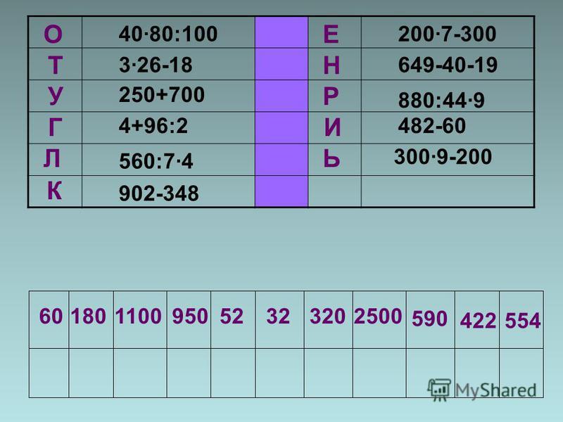 У Г Л К О Т 40·80:100 3·26-18 250+700 4+96:2 560:7·4 902-348 Е Н Р И Ь 200·7-300 649-40-19 880:44·9 482-60 300·9-200 60180110095052323202500 590 422554
