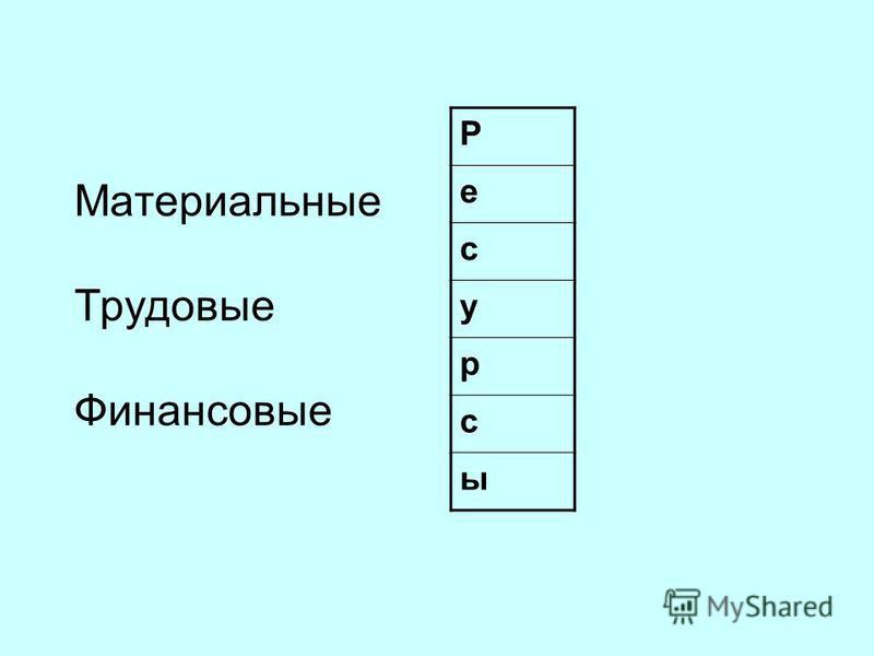 Материальные Трудовые Финансовые Р е с у р с ы