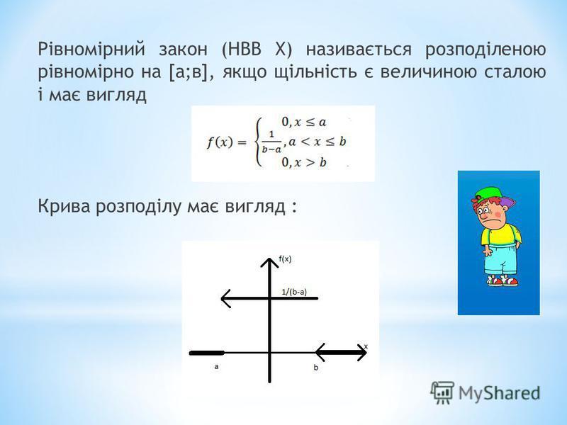 Рівномірний закон (НВВ Х) називається розподіленою рівномірно на [а;в], якщо щільність є величиною сталою і має вигляд Крива розподілу має вигляд :