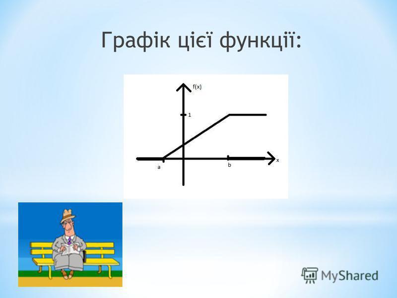 Графік цієї функції: