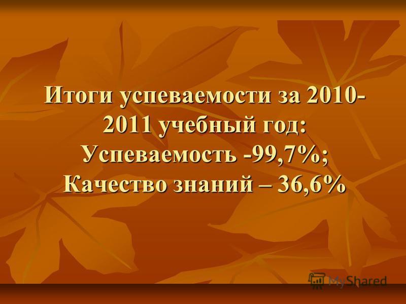 Итоги успеваемости за 2010- 2011 учебный год: Успеваемость -99,7%; Качество знаний – 36,6%
