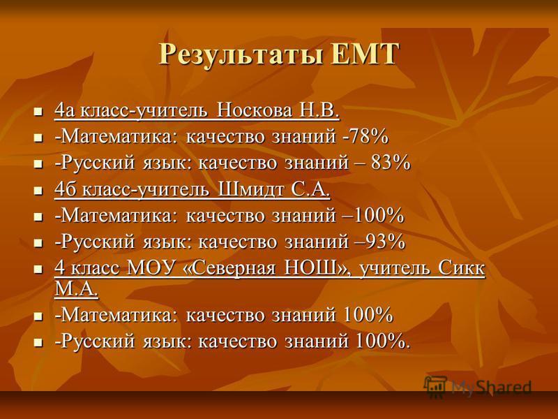 Результаты ЕМТ 4 а класс-учитель Носкова Н.В. 4 а класс-учитель Носкова Н.В. -Математика: качество знаний -78% -Математика: качество знаний -78% -Русский язык: качество знаний – 83% -Русский язык: качество знаний – 83% 4 б класс-учитель Шмидт С.А. 4