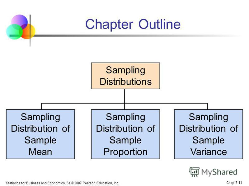 Statistics for Business and Economics, 6e © 2007 Pearson Education, Inc. Chap 7-11 Chapter Outline Sampling Distributions Sampling Distribution of Sample Mean Sampling Distribution of Sample Proportion Sampling Distribution of Sample Variance