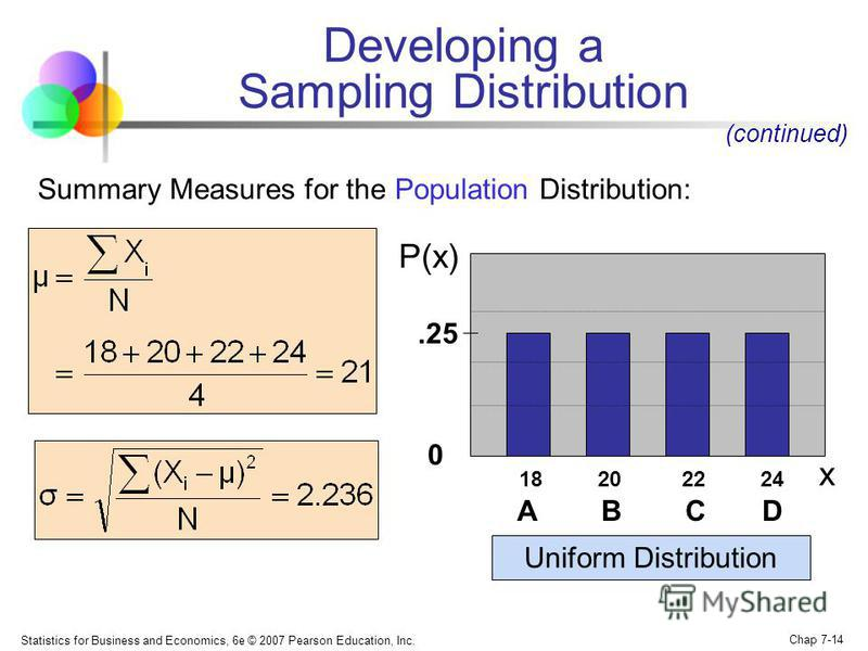 Statistics for Business and Economics, 6e © 2007 Pearson Education, Inc. Chap 7-14.25 0 18 20 22 24 A B C D Uniform Distribution P(x) x (continued) Summary Measures for the Population Distribution: Developing a Sampling Distribution