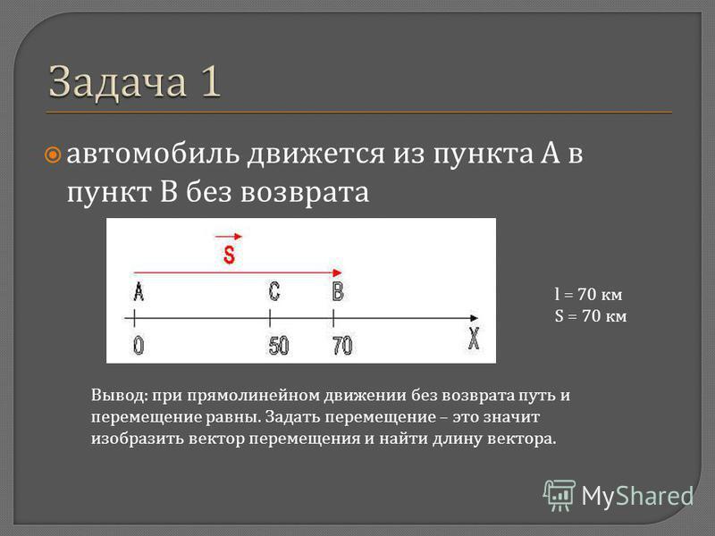 автомобиль движется из пункта А в пункт В без возврата l = 70 км S = 70 км Вывод: при прямолинейном движении без возврата путь и перемещение равны. Задать перемещение – это значит изобразить вектор перемещения и найти длину вектора.