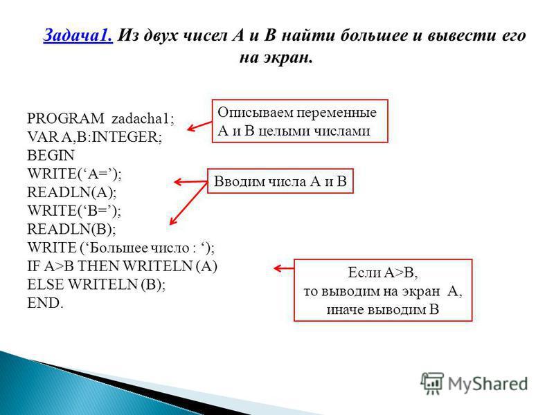 PROGRAM zadacha1; VAR A,B:INTEGER; BEGIN WRITE(A=); READLN(A); WRITE(B=); READLN(B); WRITE (Большее число : ); IF A>B THEN WRITELN (A) ELSE WRITELN (B); END. Задача 1. Из двух чисел А и В найти большее и вывести его на экран. Описываем переменные А и