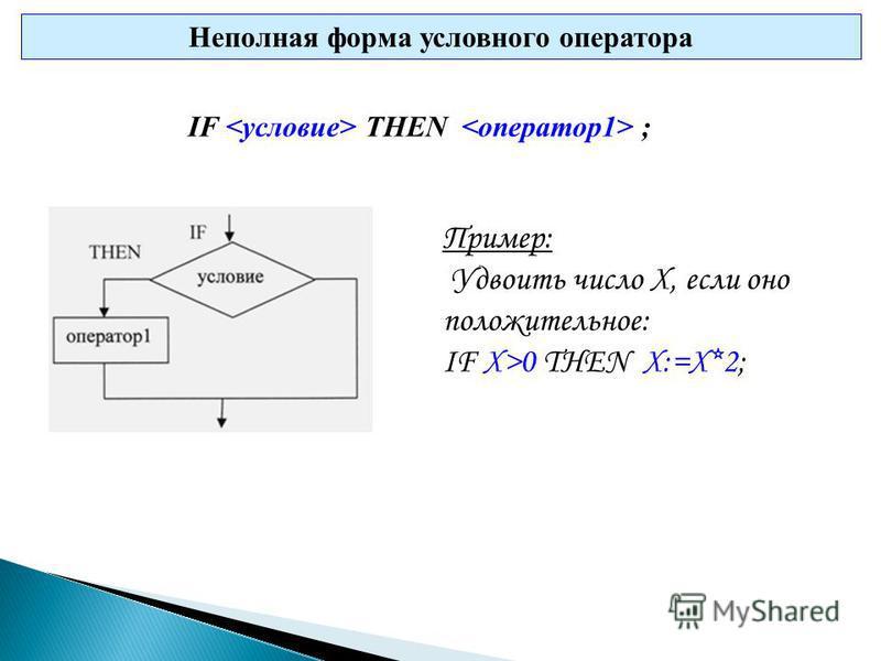 Неполная форма условного оператора IF THEN ; Пример: Удвоить число Х, если оно положительное: IF X>0 THEN X:=X*2;