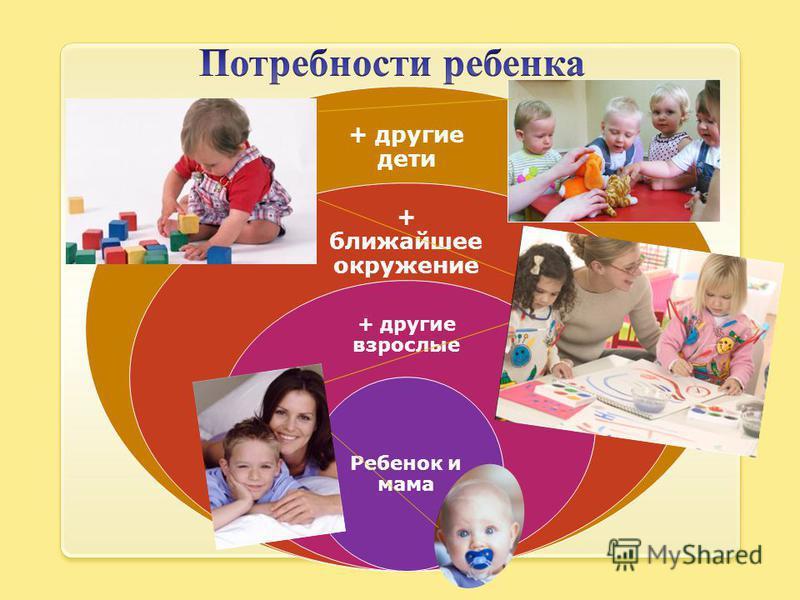 + другие дети + ближайшее окружение + другие взрослые Ребенок и мама