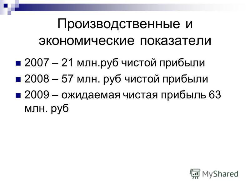 Производственные и экономические показатели 2007 – 21 млн.руб чистой прибыли 2008 – 57 млн. руб чистой прибыли 2009 – ожидаемая чистая прибыль 63 млн. руб