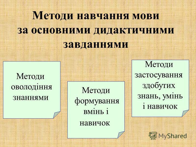 Методи навчання мови за основними дидактичними завданнями Методи оволодіння знаннями Методи формування вмінь і навичок Методи застосування здобутих знань, умінь і навичок