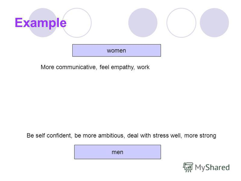 Example women men Be self confident, be more ambitious, deal with stress well, more strong More communicative, feel empathy, work