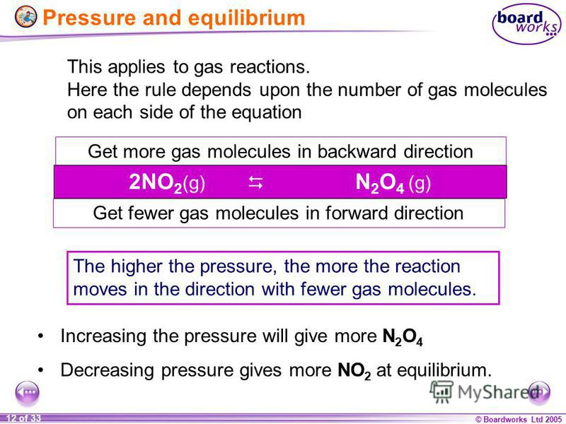 © Boardworks Ltd 2005 12 of 33 This applies to gas reactions. Here the rule depends upon the number of gas molecules on each side of the equation Get fewer gas molecules in forward direction Get more gas molecules in backward direction 2NO 2 (g) N 2