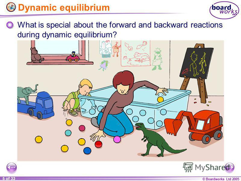 © Boardworks Ltd 2005 5 of 33 Dynamic equilibrium What is special about the forward and backward reactions during dynamic equilibrium?