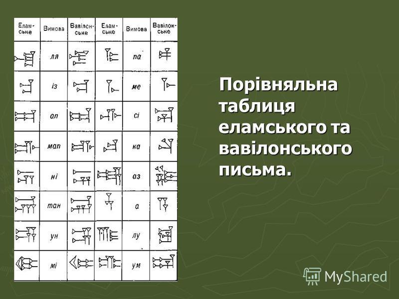Порівняльна таблиця еламського та вавілонського письма. Порівняльна таблиця еламського та вавілонського письма.