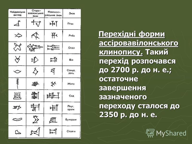Перехідні форми ассіровавілонського клинопису. Такий перехід розпочався до 2700 р. до н. е.; остаточне завершення зазначеного переходу сталося до 2350 р. до н. е. Перехідні форми ассіровавілонського клинопису. Такий перехід розпочався до 2700 р. до н